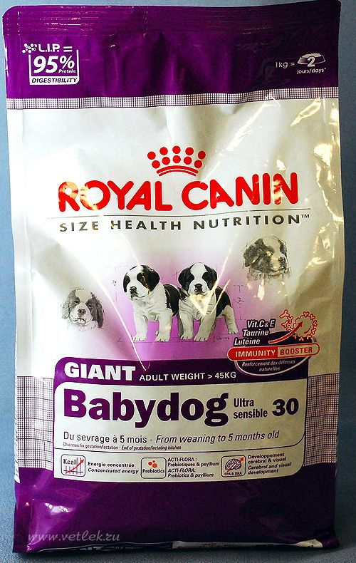 Size health nutrition корм royal canin